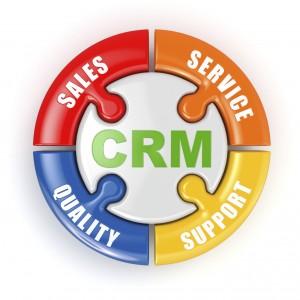 CRM software Groeps-kantoor